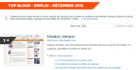 Top 10 blogs emploi