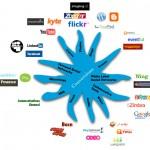 etoile_de_mer_medias_sociaux - pme - tabou - metiersduweb